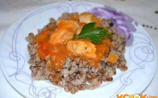 Курица Миланезе с томатным соусом – пошаговый рецепт с фото. Как приготовить