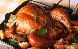 Куриное филе с хрустящей корочкой – пошаговый рецепт с фото. Как приготовить